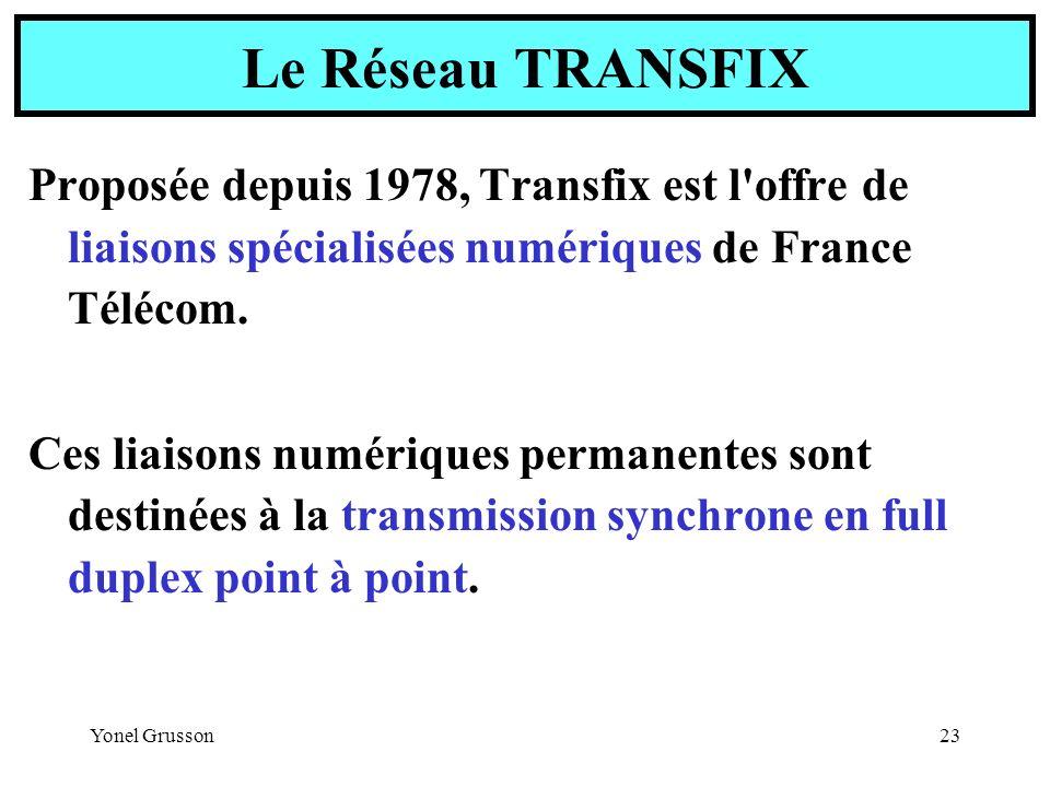 Yonel Grusson23 Le Réseau TRANSFIX Proposée depuis 1978, Transfix est l'offre de liaisons spécialisées numériques de France Télécom. Ces liaisons numé