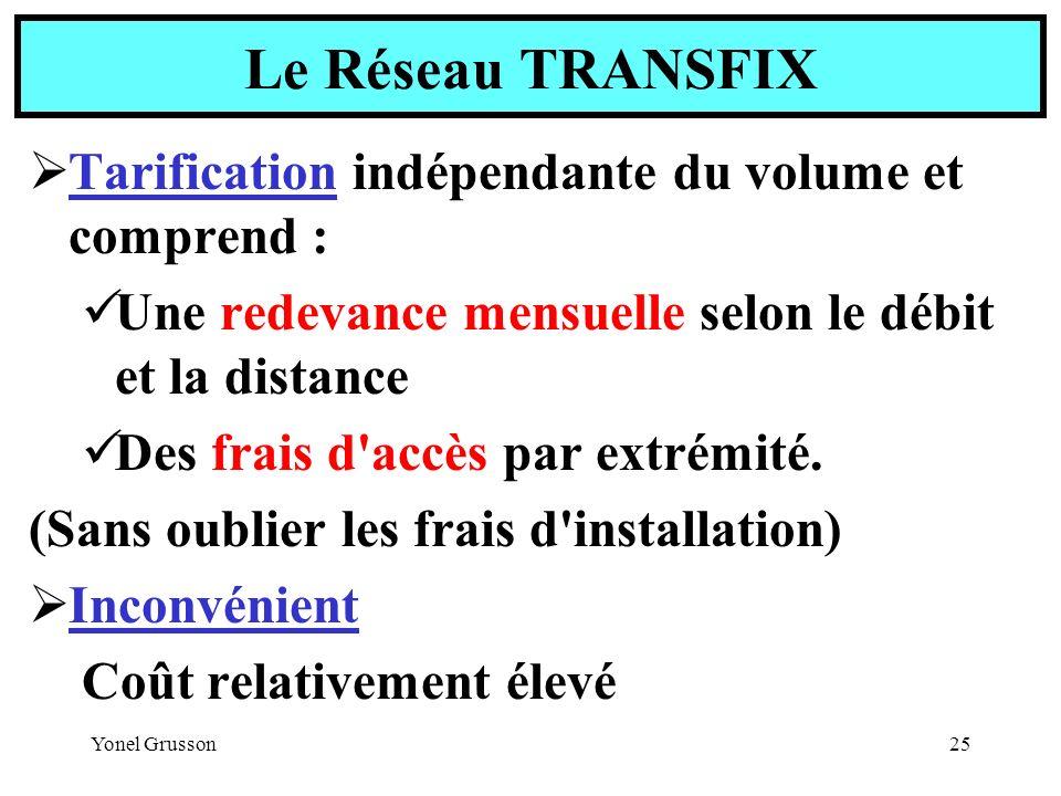 Yonel Grusson25 Tarification indépendante du volume et comprend : Une redevance mensuelle selon le débit et la distance Des frais d'accès par extrémit
