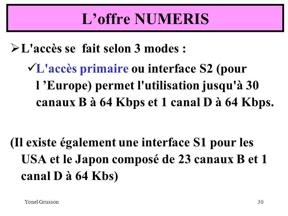 Yonel Grusson30 L'accès se fait selon 3 modes : L'accès primaire ou interface S2 (pour l Europe) permet l'utilisation jusqu'à 30 canaux B à 64 Kbps et