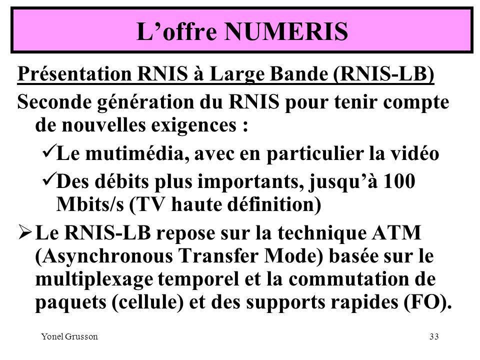Yonel Grusson33 Présentation RNIS à Large Bande (RNIS-LB) Seconde génération du RNIS pour tenir compte de nouvelles exigences : Le mutimédia, avec en