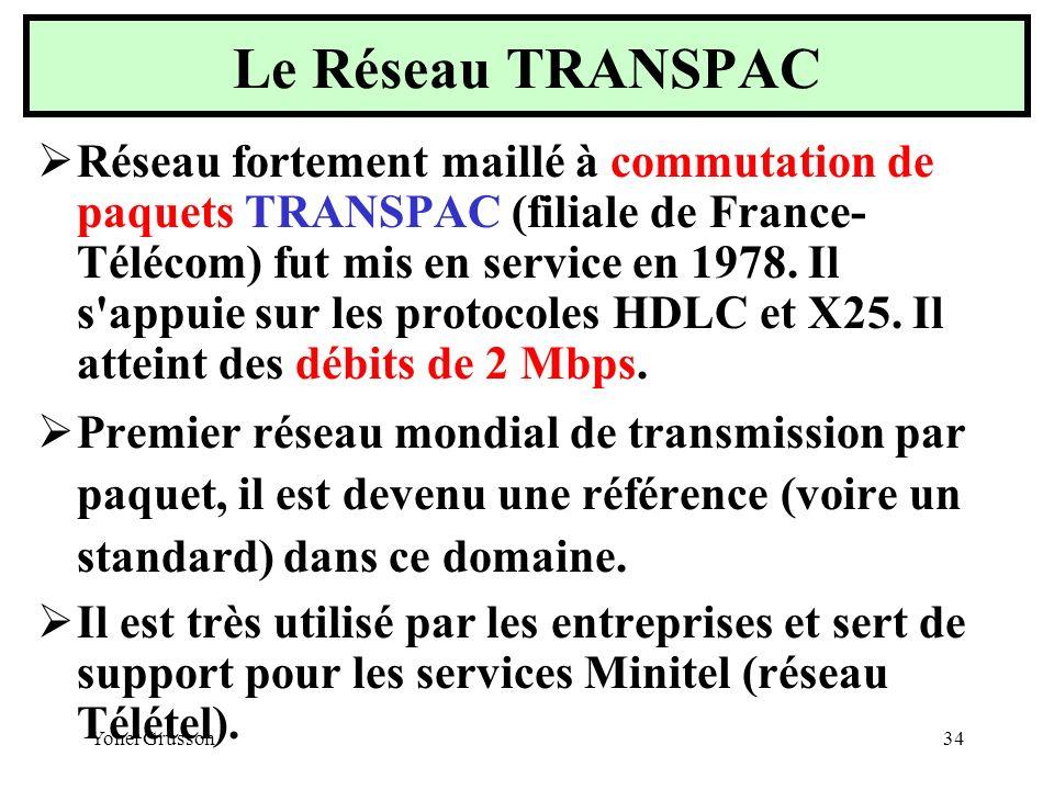 Yonel Grusson34 Le Réseau TRANSPAC Réseau fortement maillé à commutation de paquets TRANSPAC (filiale de France- Télécom) fut mis en service en 1978.