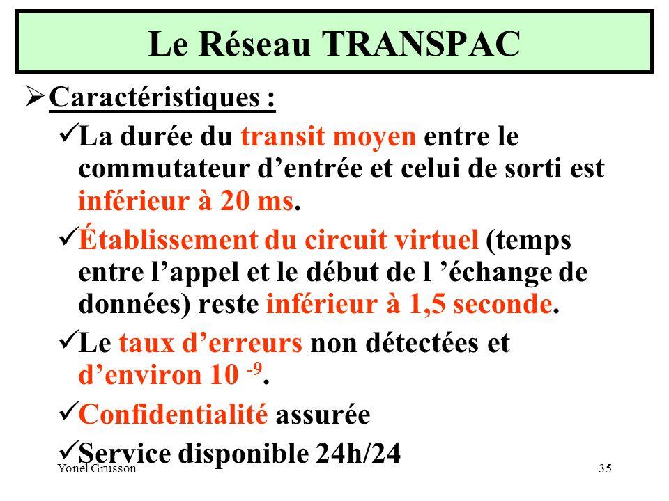 Yonel Grusson35 Caractéristiques : La durée du transit moyen entre le commutateur dentrée et celui de sorti est inférieur à 20 ms. Établissement du ci