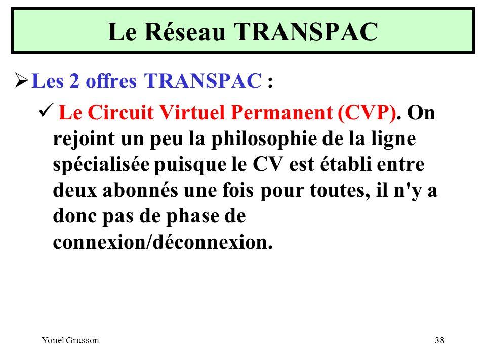 Yonel Grusson38 Les 2 offres TRANSPAC : Le Circuit Virtuel Permanent (CVP). On rejoint un peu la philosophie de la ligne spécialisée puisque le CV est