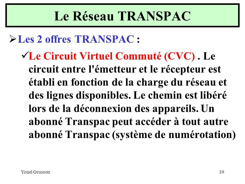 Yonel Grusson39 Les 2 offres TRANSPAC : Le Circuit Virtuel Commuté (CVC). Le circuit entre l'émetteur et le récepteur est établi en fonction de la cha