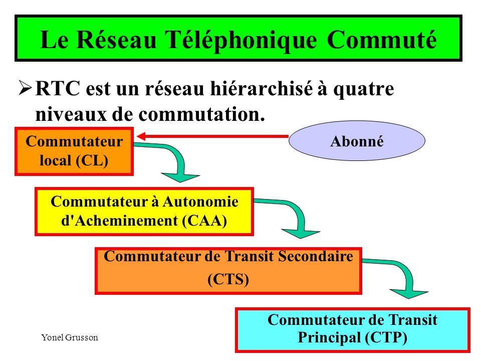 Yonel Grusson7 Le Réseau Téléphonique Commuté RTC est un réseau hiérarchisé à quatre niveaux de commutation. Commutateur local (CL) Commutateur à Auto