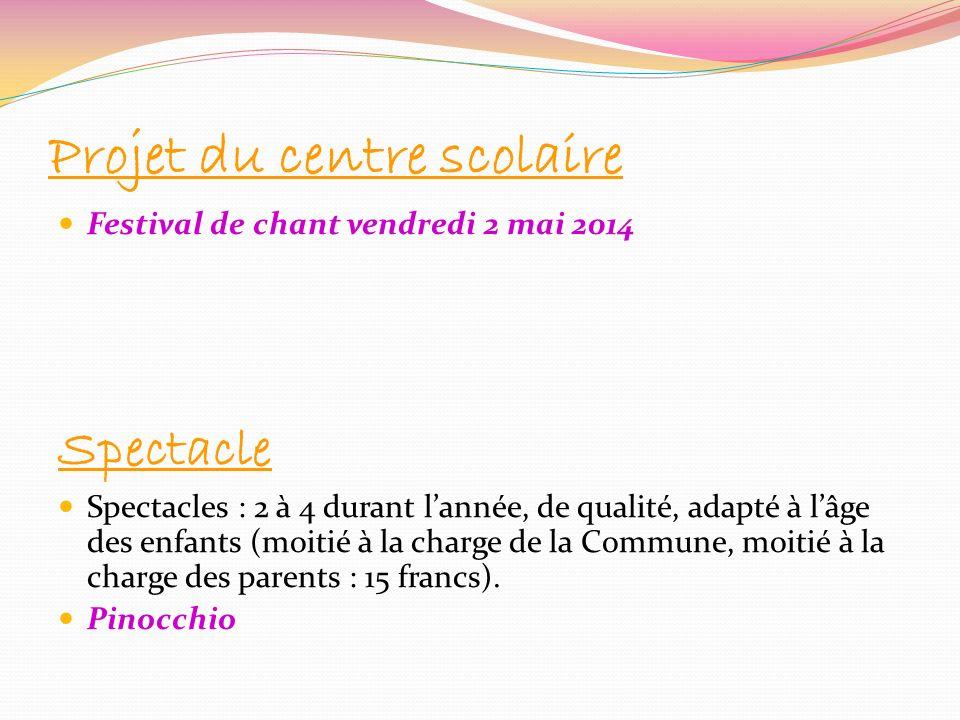 Projet du centre scolaire Festival de chant vendredi 2 mai 2014 Spectacle Spectacles : 2 à 4 durant lannée, de qualité, adapté à lâge des enfants (moi