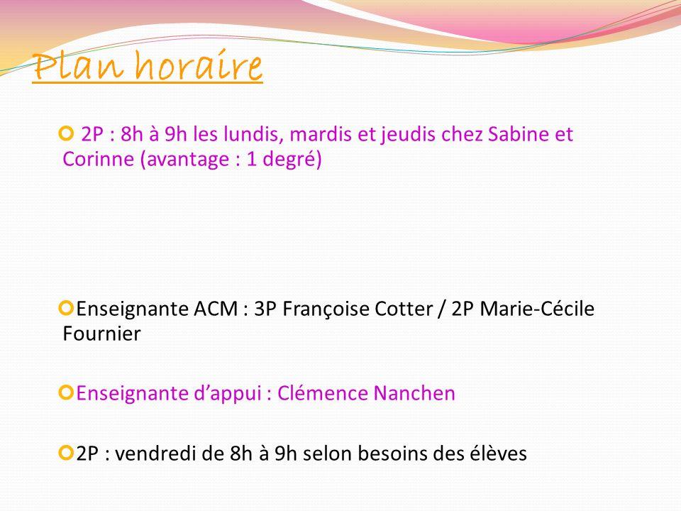 Plan horaire 2P : 8h à 9h les lundis, mardis et jeudis chez Sabine et Corinne (avantage : 1 degré) Enseignante ACM : 3P Françoise Cotter / 2P Marie-Cé