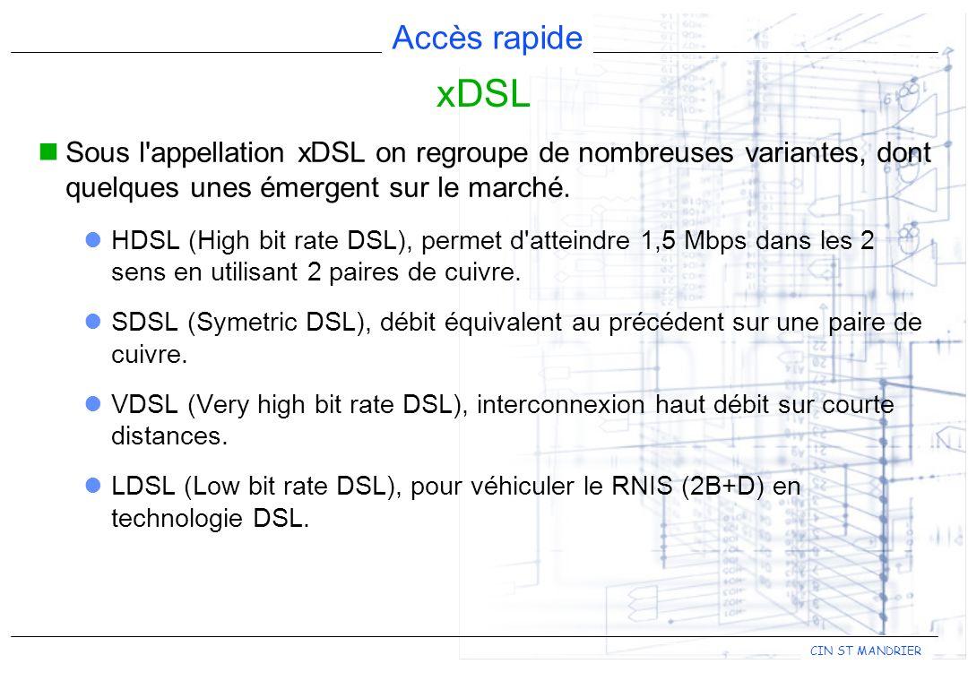 Accès rapide CIN ST MANDRIER Sous l appellation xDSL on regroupe de nombreuses variantes, dont quelques unes émergent sur le marché.