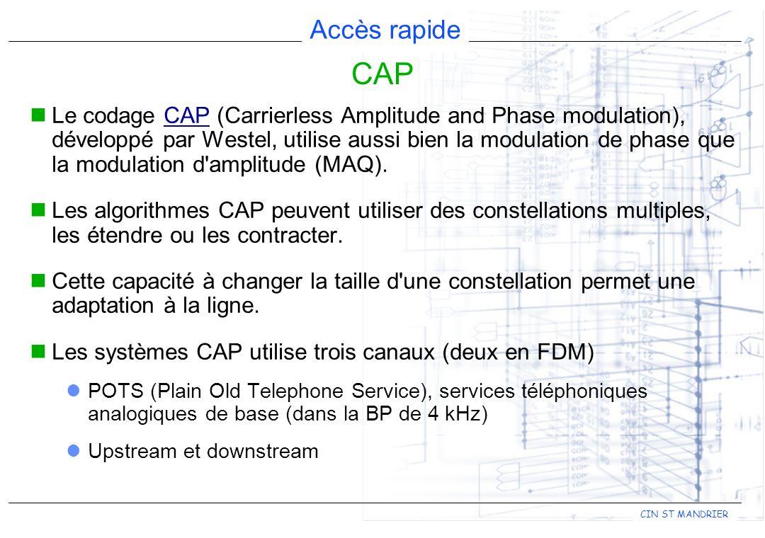 Accès rapide CIN ST MANDRIER Le codage CAP (Carrierless Amplitude and Phase modulation), développé par Westel, utilise aussi bien la modulation de phase que la modulation d amplitude (MAQ).CAP Les algorithmes CAP peuvent utiliser des constellations multiples, les étendre ou les contracter.