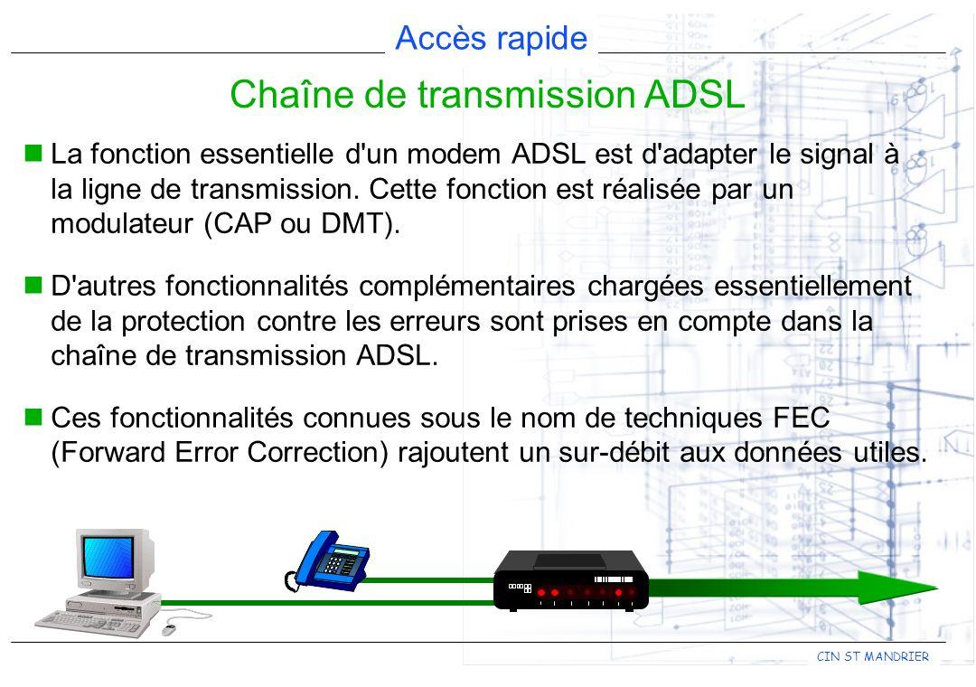 Accès rapide CIN ST MANDRIER Chaîne de transmission ADSL La fonction essentielle d un modem ADSL est d adapter le signal à la ligne de transmission.