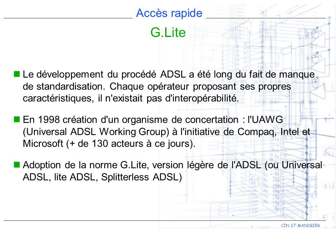 Accès rapide CIN ST MANDRIER Le développement du procédé ADSL a été long du fait de manque de standardisation.