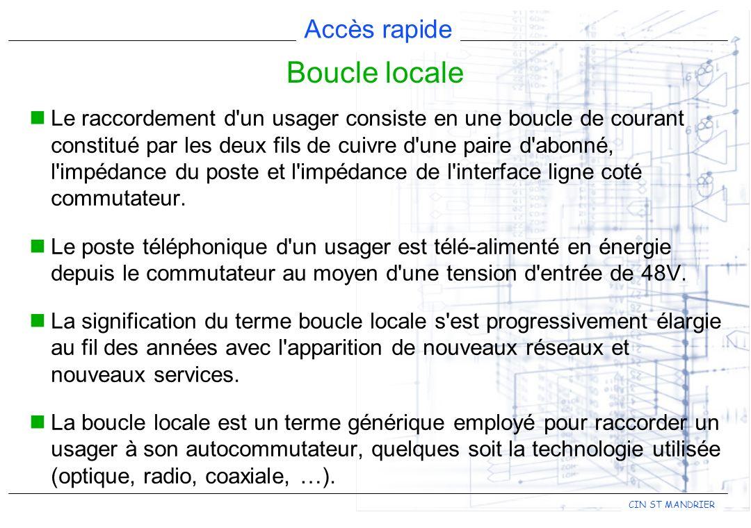 Accès rapide CIN ST MANDRIER Le code DMT (Discrete Multi Tone), développé par Amati Communication, divise la BP en bandes de 4 kHz, chacune étant utilisée au mieux compte tenu de son rapport signal/bruit.DMT La technologie DMT alloue un certain nombre de bits par canal.