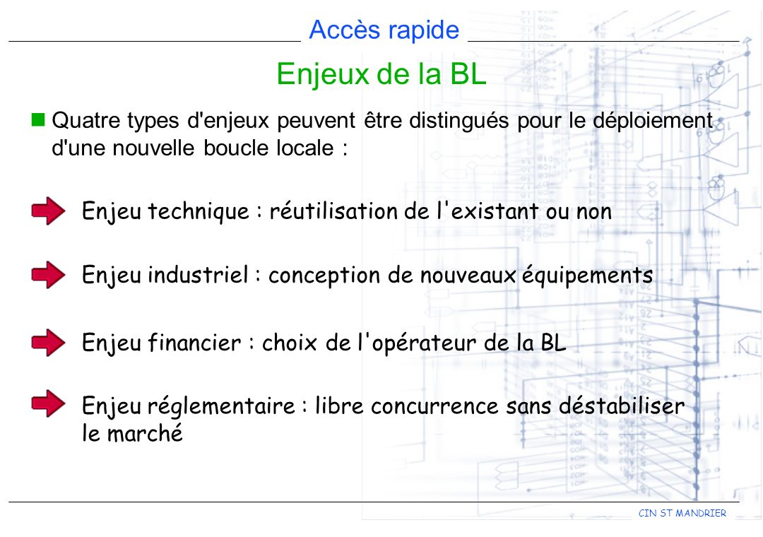 Accès rapide CIN ST MANDRIER Codage DSL Technique DSL Nombre paires Débit Codage canal Portée km ADSL12 Mbps + 16 kbpsCAP4,5 ADSL16 Mbps + 640 kbpsDMT4,5 ADSL18 Mbps + 640 kbpsDMT4,5 ADSL/ATM152 Mbps + 2 Mbps1 HDSL12 Mbps par paireCAP3 HDSL2784 kbps par paire2B/1Q3,5 HDSL21 Mbps par paire2B/1Q3 LDSL2160 kbps2B/1Q5,5 MDSL2400 kbps5,5 VDSL23 Mbps2