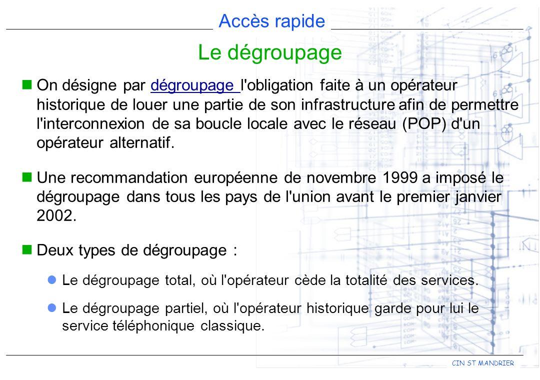 Accès rapide CIN ST MANDRIER Janvier 2001 : application du décret mettant fin au monopole de France Télécom sur la boucle locale.