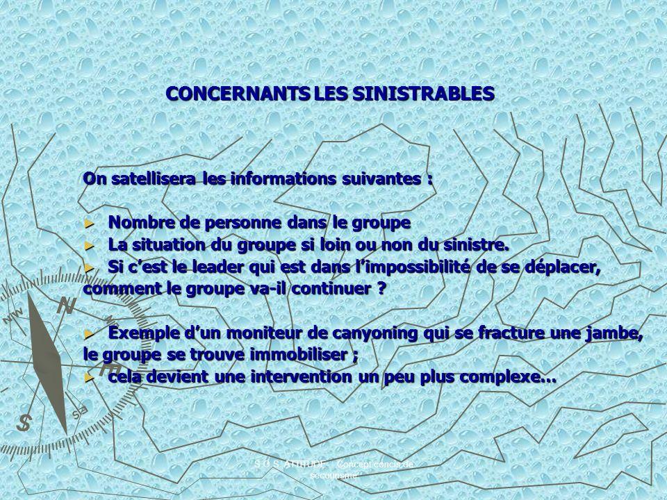 S.O.S. ATTITUDE : Concept concis de secourisme CONCERNANTS LES SINISTRABLES On satellisera les informations suivantes : Nombre de personne dans le gro