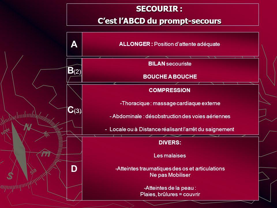 S.O.S. ATTITUDE : Concept concis de secourisme SECOURIR : Cest lABCD du prompt-secours SECOURIR : Cest lABCD du prompt-secours A B (2) C (3) D ALLONGE