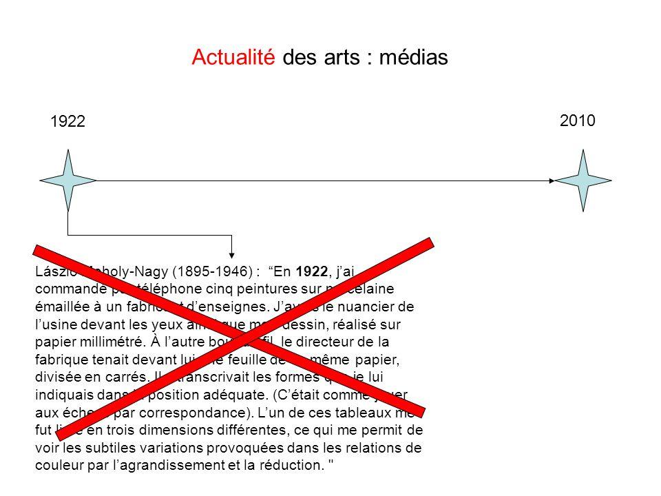 László Moholy-Nagy (1895-1946) : En 1922, jai commandé par téléphone cinq peintures sur porcelaine émaillée à un fabricant denseignes. Javais le nuanc