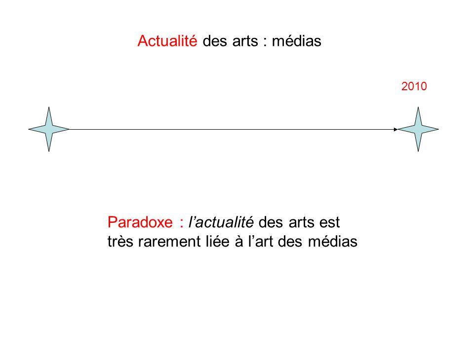 2010 Actualité des arts : médias Paradoxe : lactualité des arts est très rarement liée à lart des médias