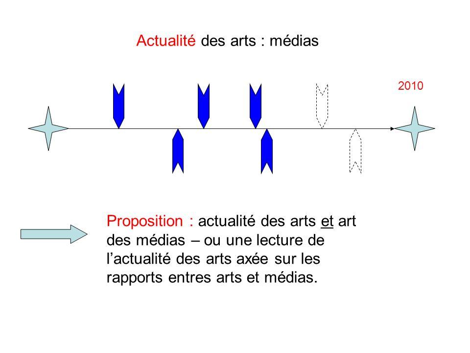 2010 Actualité des arts : médias Proposition : actualité des arts et art des médias – ou une lecture de lactualité des arts axée sur les rapports entr