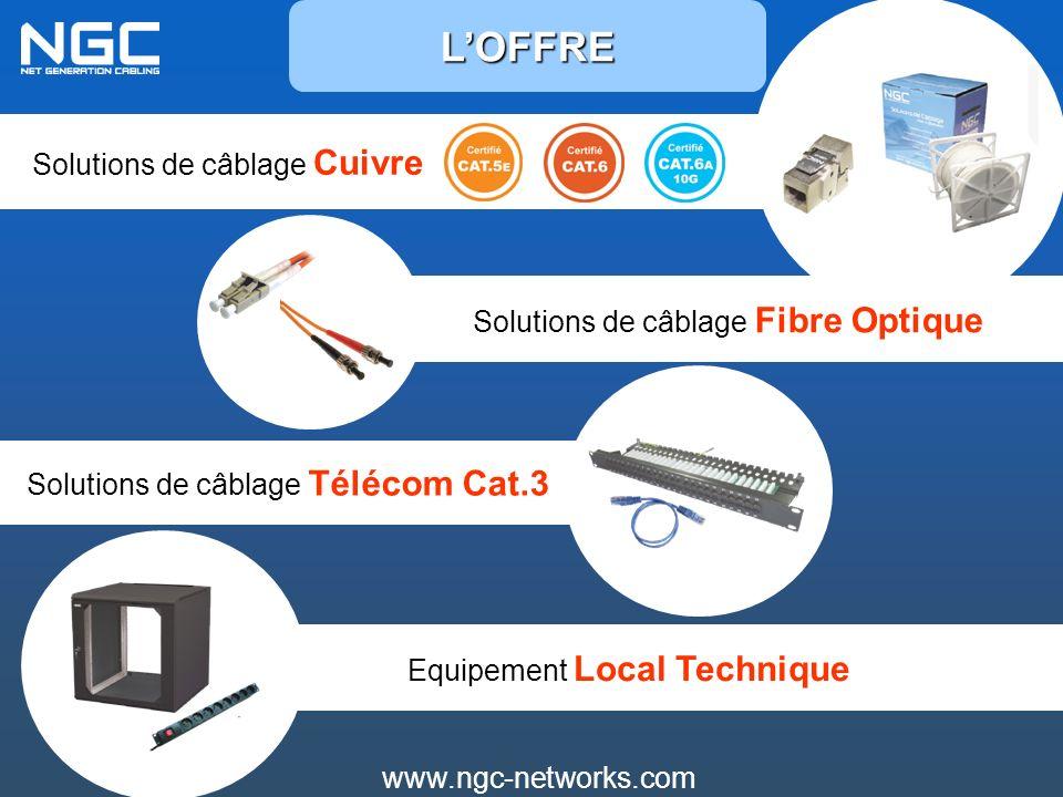 LOFFRE Solutions de câblage Cuivre Solutions de câblage Fibre Optique Solutions de câblage Télécom Cat.3 Equipement Local Technique