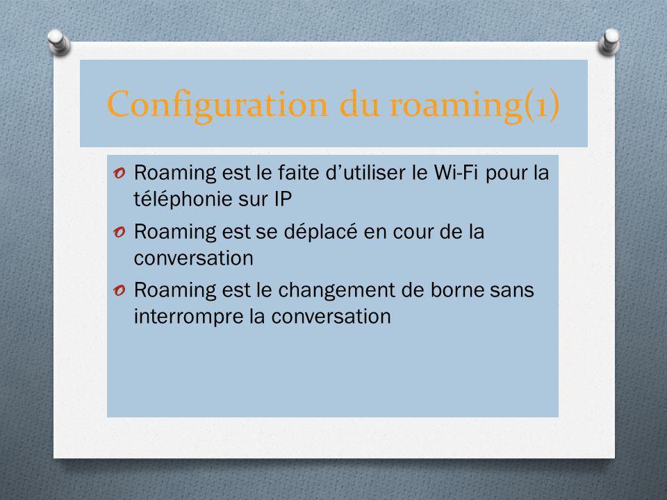 Configuration du roaming(1) o Roaming est le faite dutiliser le Wi-Fi pour la téléphonie sur IP o Roaming est se déplacé en cour de la conversation o