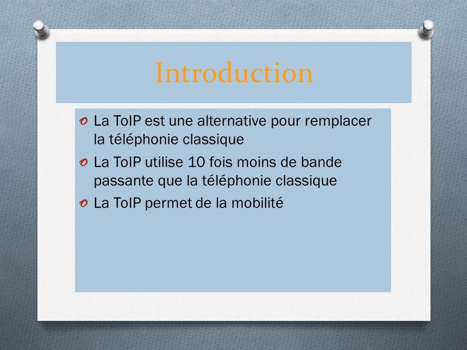 Introduction o La ToIP est une alternative pour remplacer la téléphonie classique o La ToIP utilise 10 fois moins de bande passante que la téléphonie