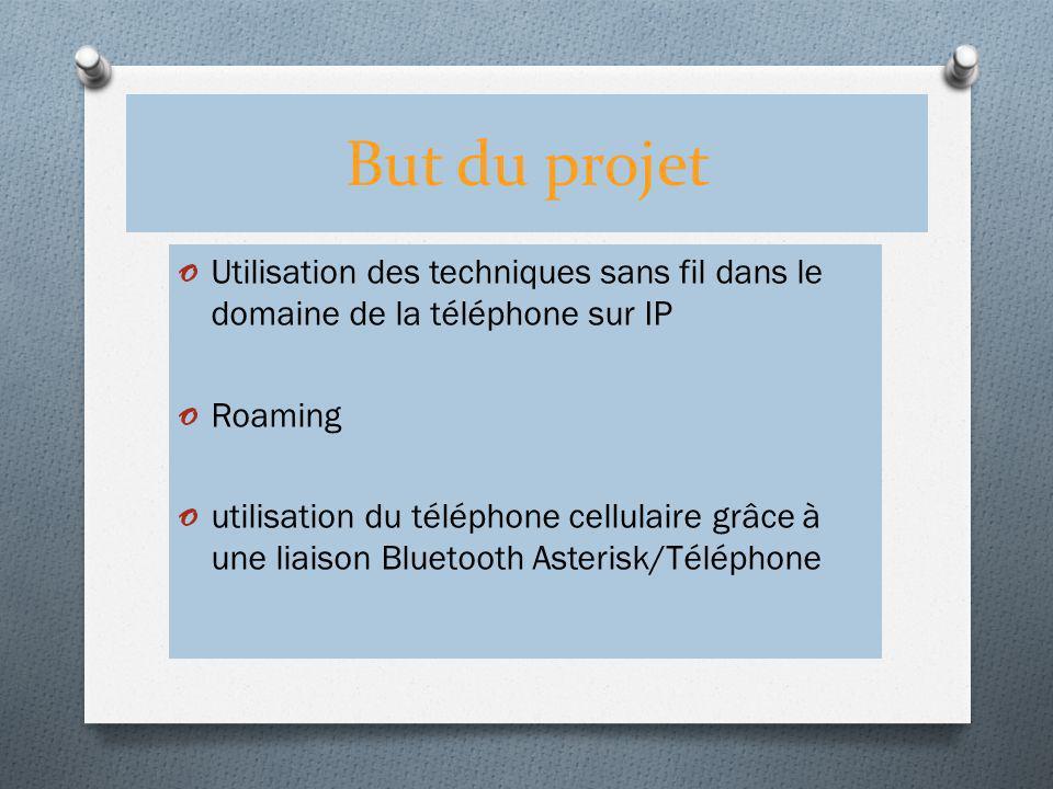 But du projet o Utilisation des techniques sans fil dans le domaine de la téléphone sur IP o Roaming o utilisation du téléphone cellulaire grâce à une