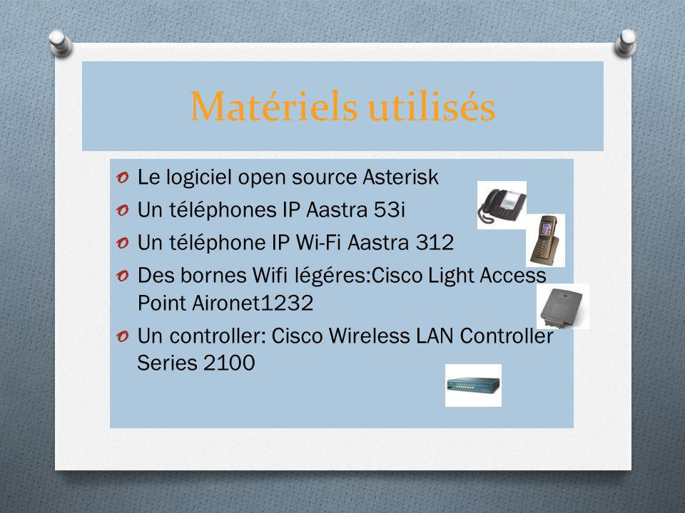 Matériels utilisés o Le logiciel open source Asterisk o Un téléphones IP Aastra 53i o Un téléphone IP Wi-Fi Aastra 312 o Des bornes Wifi légéres:Cisco Light Access Point Aironet1232 o Un controller: Cisco Wireless LAN Controller Series 2100