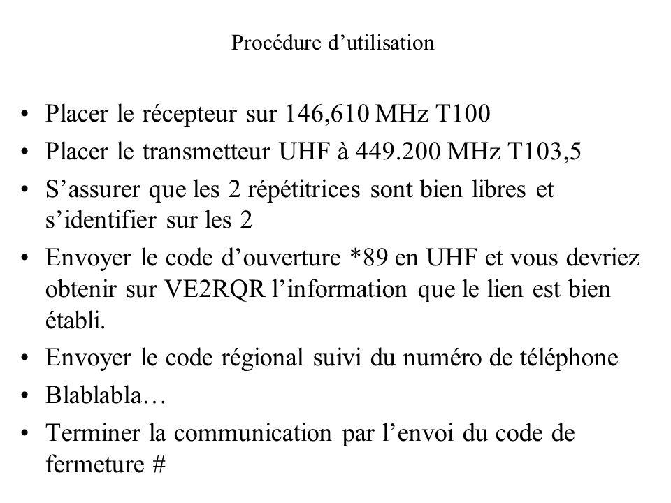Placer le récepteur sur 146,610 MHz T100 Placer le transmetteur UHF à 449.200 MHz T103,5 Sassurer que les 2 répétitrices sont bien libres et sidentifi