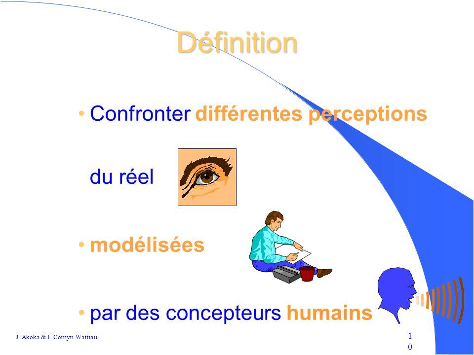 1010 Définition Confronter différentes perceptions du réel modélisées par des concepteurs humains
