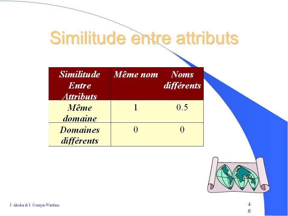 J. Akoka & I. Comyn-Wattiau 4646 Similitude entre attributs