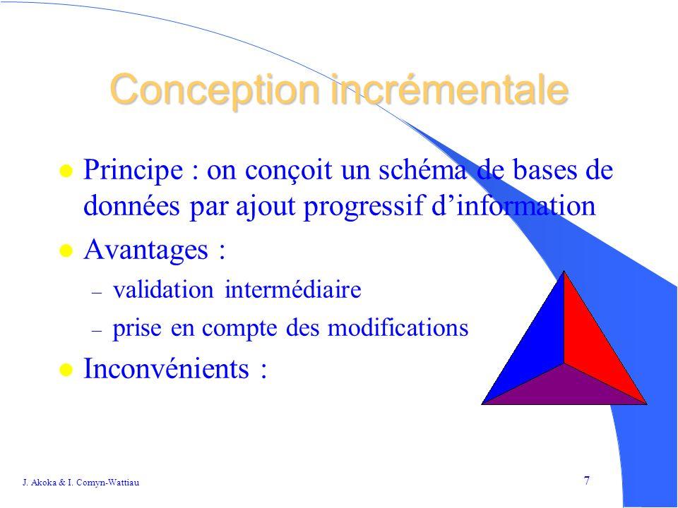 J. Akoka & I. Comyn-Wattiau 4848 Construction du schéma global l Intégration automatique