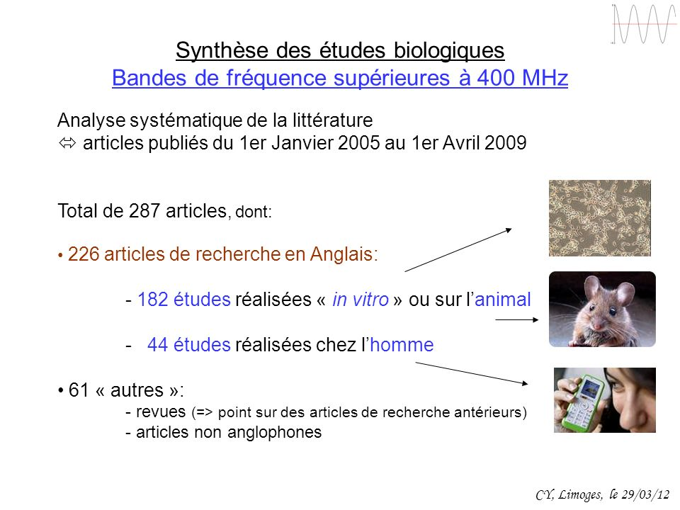 Synthèse des études biologiques Bandes de fréquence supérieures à 400 MHz Analyse systématique de la littérature articles publiés du 1er Janvier 2005