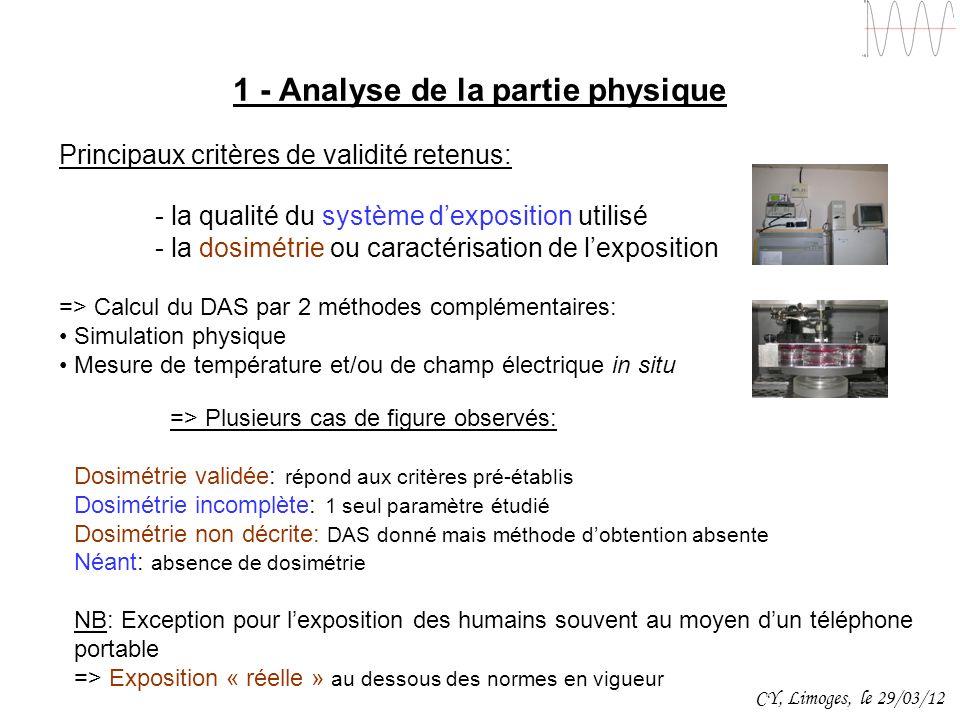 1 - Analyse de la partie physique Principaux critères de validité retenus: - la qualité du système dexposition utilisé - la dosimétrie ou caractérisat