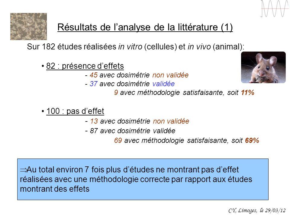 Résultats de lanalyse de la littérature (1) Sur 182 études réalisées in vitro (cellules) et in vivo (animal): 82 : présence deffets - 45 avec dosimétr