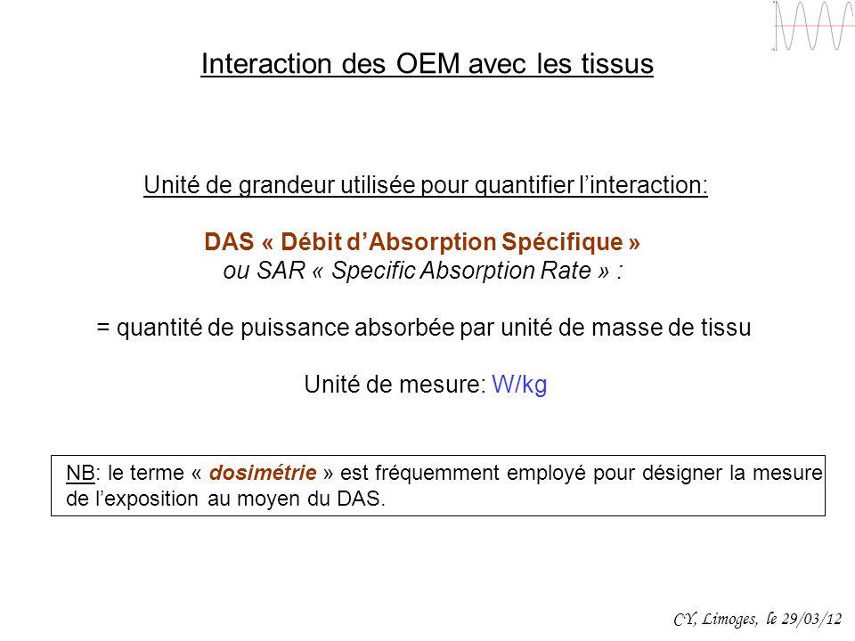 Interaction des OEM avec les tissus Unité de grandeur utilisée pour quantifier linteraction: DAS « Débit dAbsorption Spécifique » ou SAR « Specific Ab