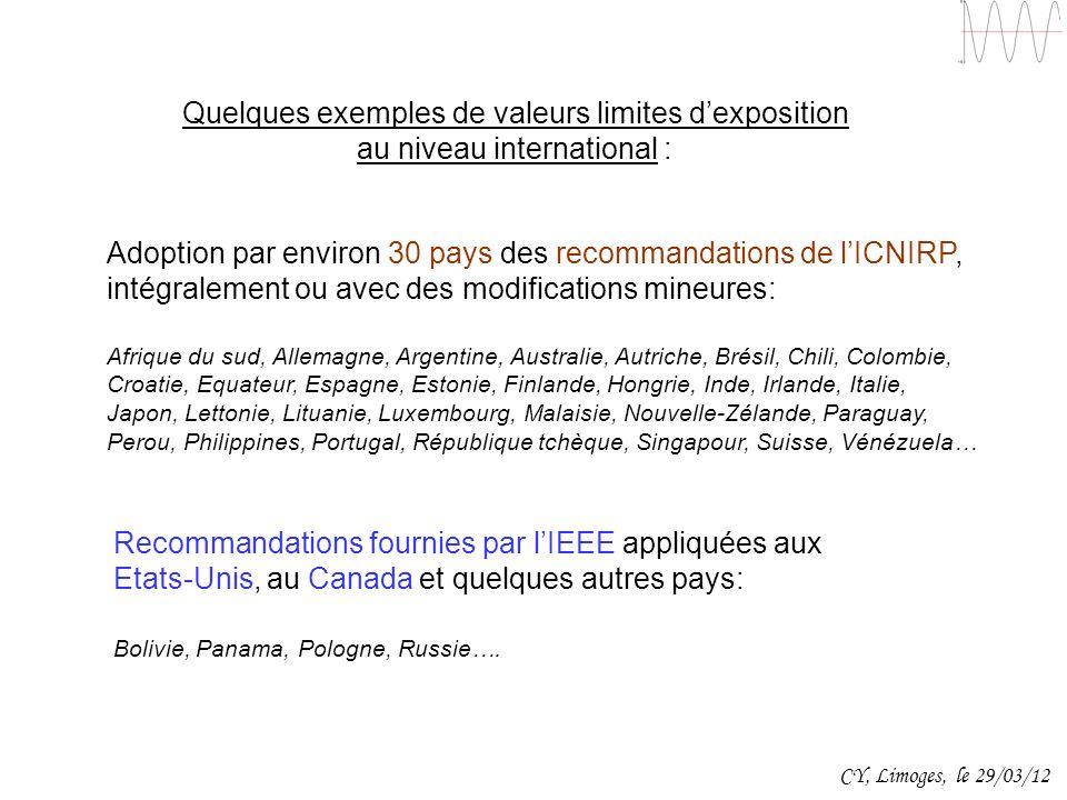 Quelques exemples de valeurs limites dexposition au niveau international : Adoption par environ 30 pays des recommandations de lICNIRP, intégralement