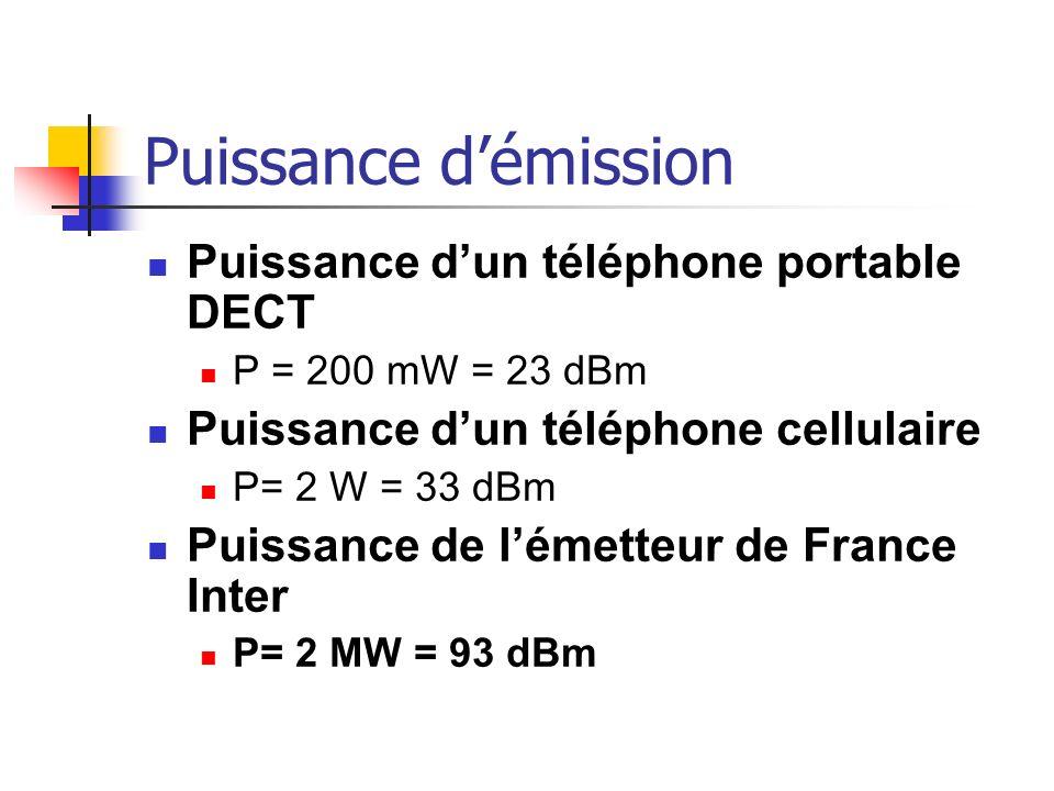 Puissance démission Puissance dun téléphone portable DECT P = 200 mW = 23 dBm Puissance dun téléphone cellulaire P= 2 W = 33 dBm Puissance de lémetteu