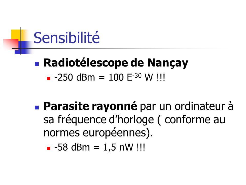 Sensibilité Radiotélescope de Nançay -250 dBm = 100 E -30 W !!! Parasite rayonné par un ordinateur à sa fréquence dhorloge ( conforme au normes europé