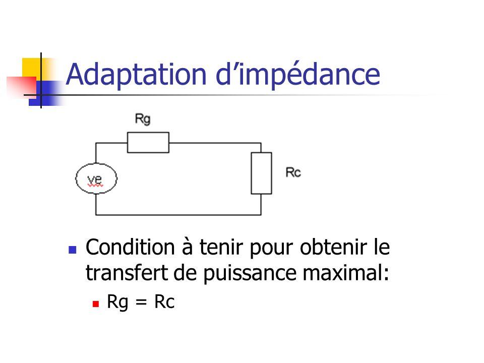 Adaptation dimpédance Condition à tenir pour obtenir le transfert de puissance maximal: Rg = Rc