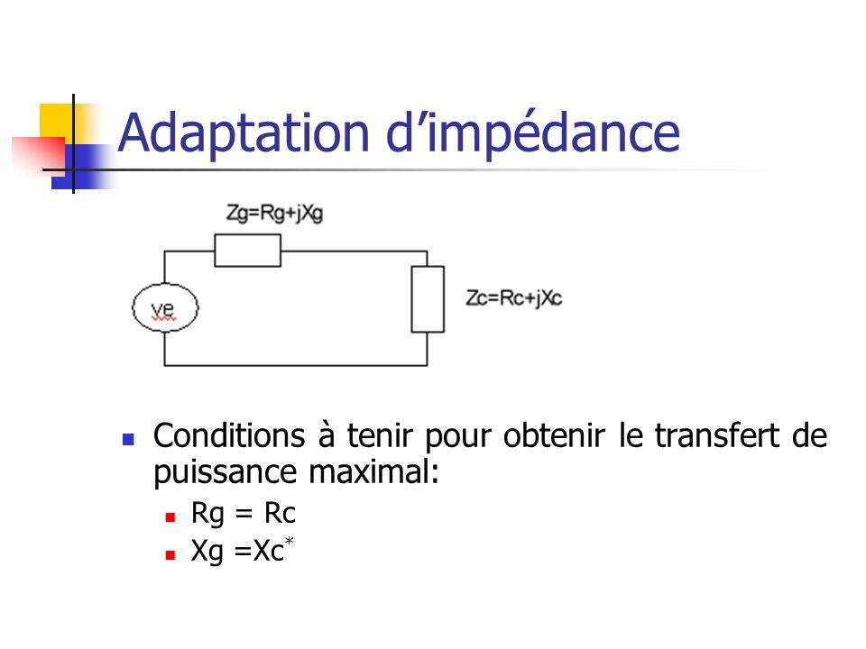 Adaptation dimpédance Conditions à tenir pour obtenir le transfert de puissance maximal: Rg = Rc Xg =Xc *