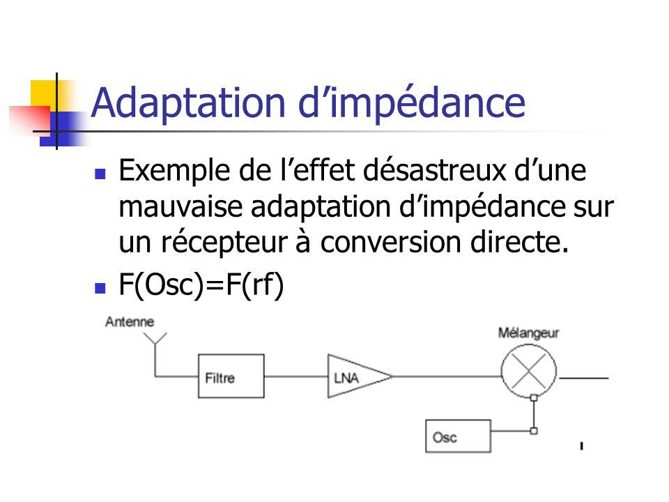 Adaptation dimpédance Exemple de leffet désastreux dune mauvaise adaptation dimpédance sur un récepteur à conversion directe. F(Osc)=F(rf)