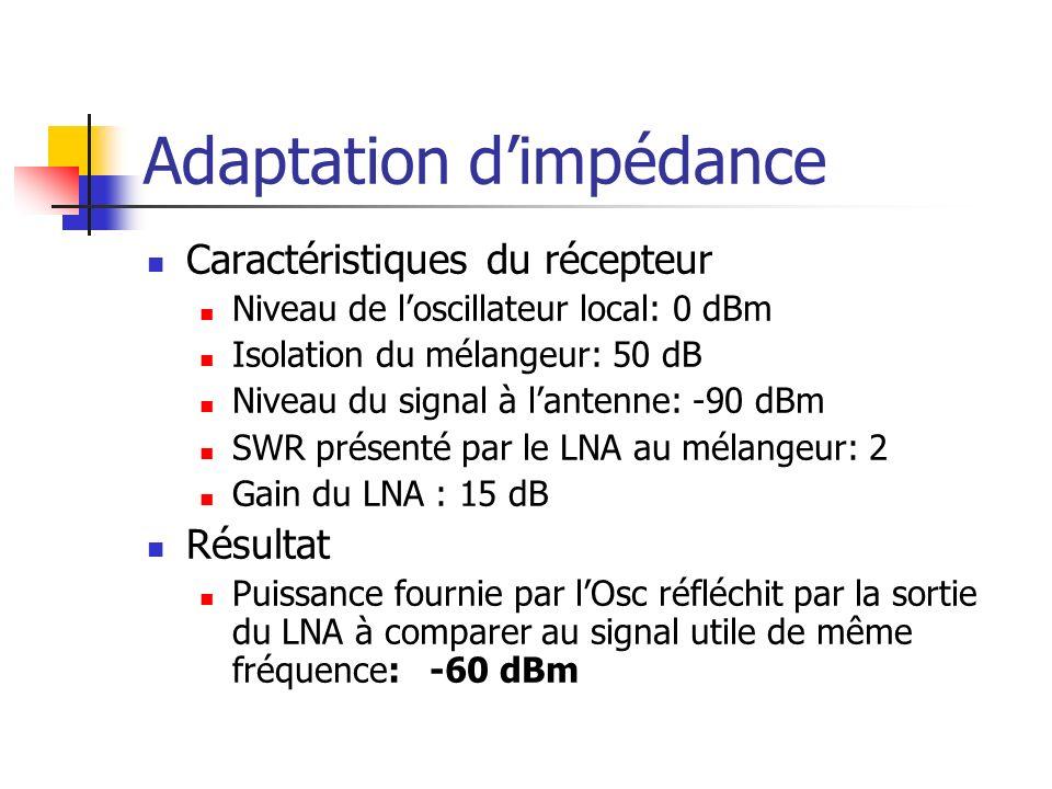 Adaptation dimpédance Caractéristiques du récepteur Niveau de loscillateur local: 0 dBm Isolation du mélangeur: 50 dB Niveau du signal à lantenne: -90