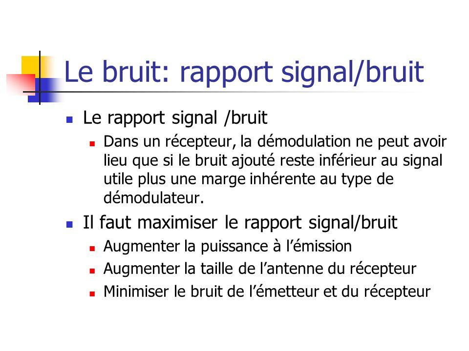 Le bruit: rapport signal/bruit Le rapport signal /bruit Dans un récepteur, la démodulation ne peut avoir lieu que si le bruit ajouté reste inférieur a