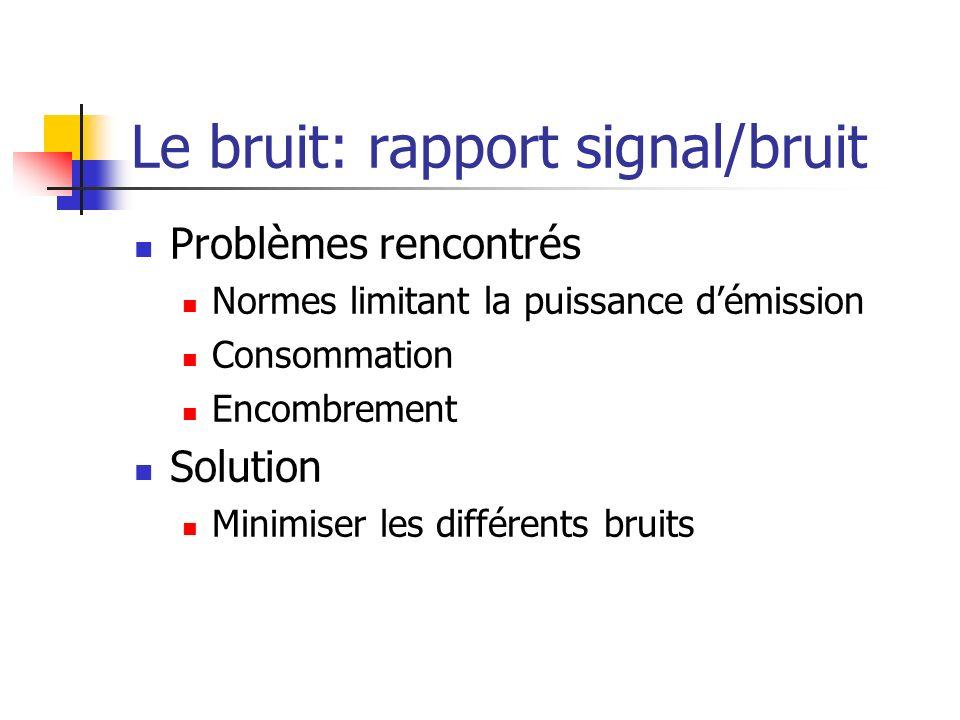 Le bruit: rapport signal/bruit Problèmes rencontrés Normes limitant la puissance démission Consommation Encombrement Solution Minimiser les différents