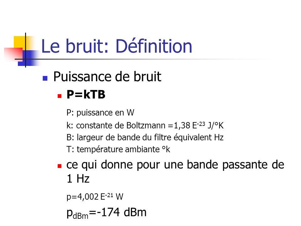 Le bruit: Définition Puissance de bruit P=kTB P: puissance en W k: constante de Boltzmann =1,38 E -23 J/°K B: largeur de bande du filtre équivalent Hz