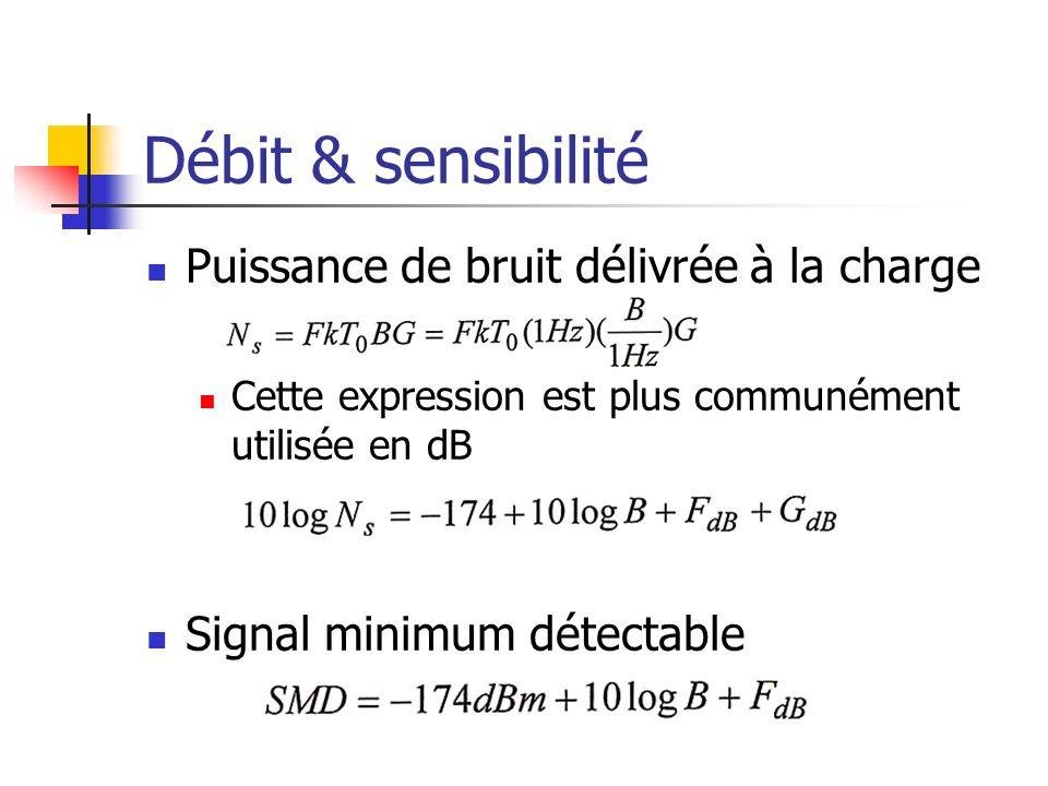 Puissance de bruit délivrée à la charge Cette expression est plus communément utilisée en dB Signal minimum détectable