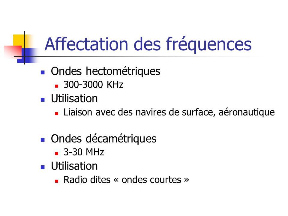 Affectation des fréquences Ondes métriques 30-300 MHz Very high frequency Utilisation Radio FM, aéronautique etc… Ondes décimétriques 300-3000 MHz Ultra high frequency Utilisation Télévision, Téléphonie, LAN…