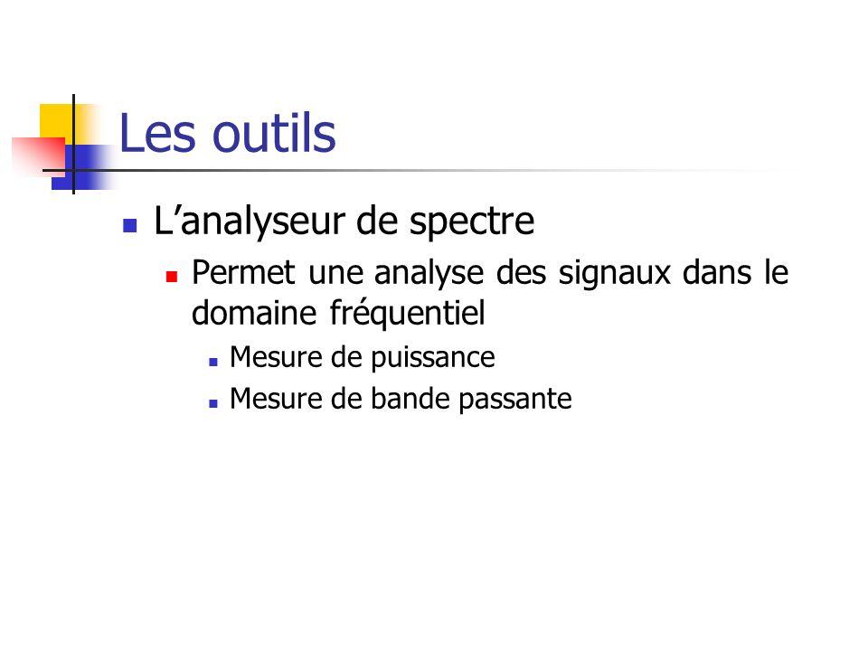 Lanalyseur de spectre Permet une analyse des signaux dans le domaine fréquentiel Mesure de puissance Mesure de bande passante