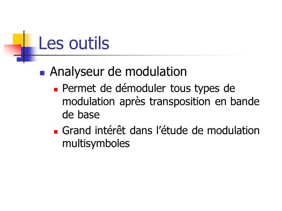 Les outils Analyseur de modulation Permet de démoduler tous types de modulation après transposition en bande de base Grand intérêt dans létude de modu